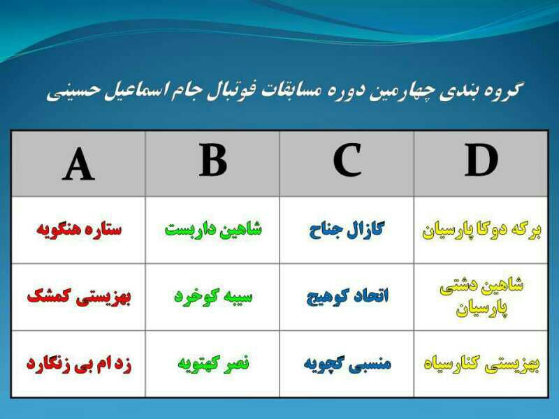 چهارمین دوره مسابقات فوتبال  جام اسماعیل حسینی داربست